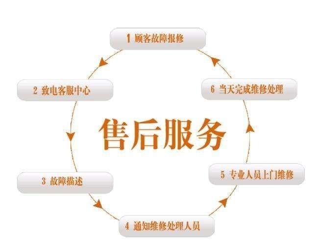 上海杨浦区哈佛热水器维修【客服中心】 24小时报修电话