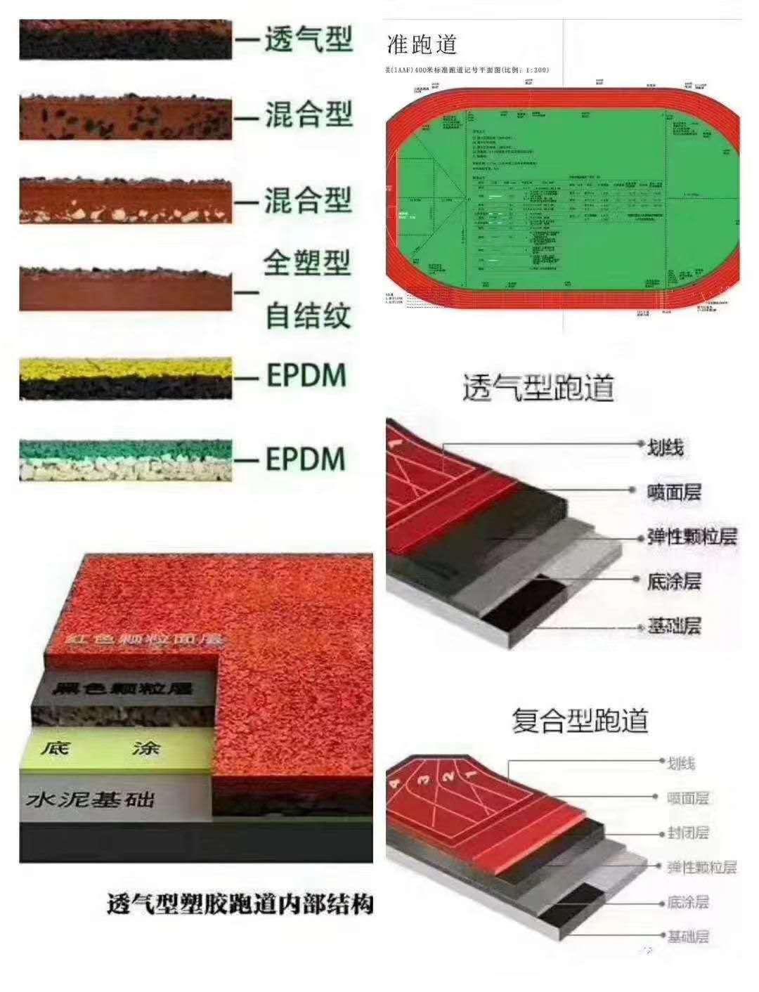 全塑型自结纹塑胶跑道厂家-武汉汉阳2021源头厂家