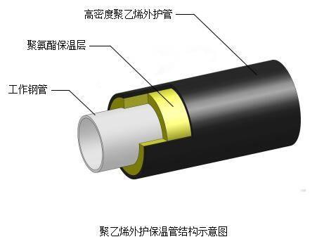 2021新访问南京保温钢管价格行情