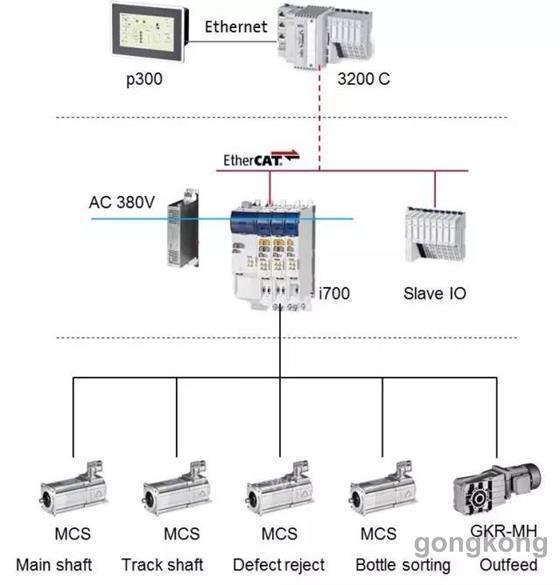 现货特价XMLB020C2C11 XML-B020C2C12