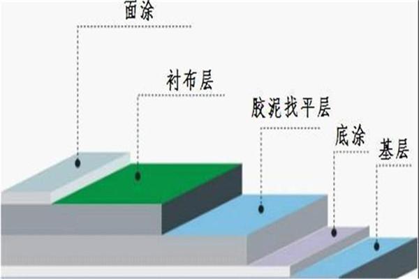 湖南省环氧树脂胶泥防腐厂家咨询电话