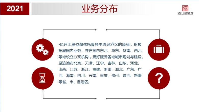 宜黄写房地产可行性研究报告-价格低