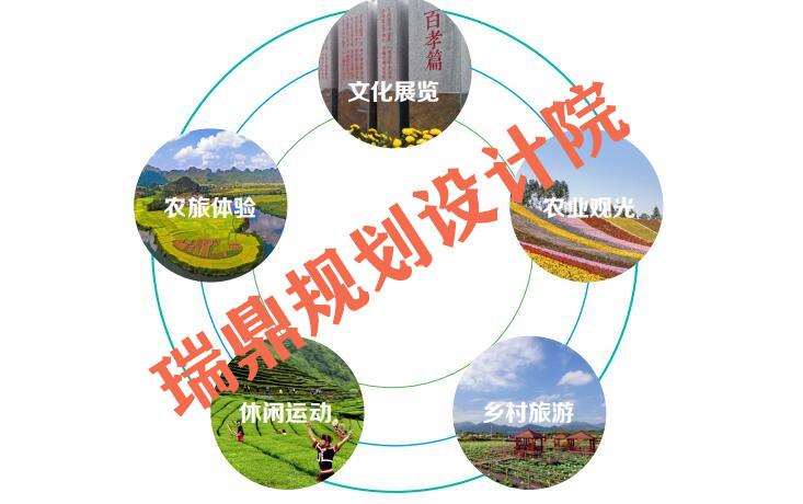 上海修建性详细规划(哪里可以做)