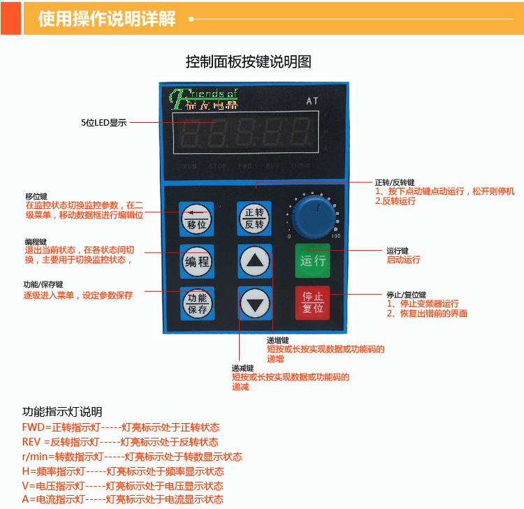 陕西福友-YTEQ2-400A/3P A II推荐
