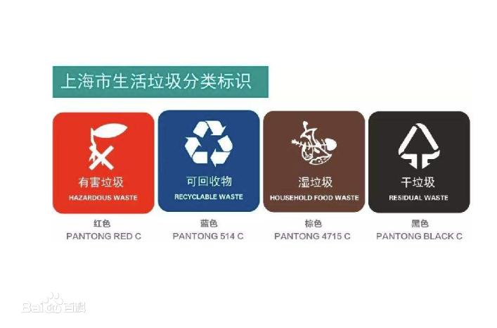 东莞垃圾处理管理师证考试各省市时间安排考点在哪里