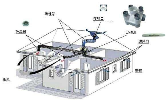 青岛CLIVET(克来沃)空调售后服务电话号码(24小时)全国统一客服热线