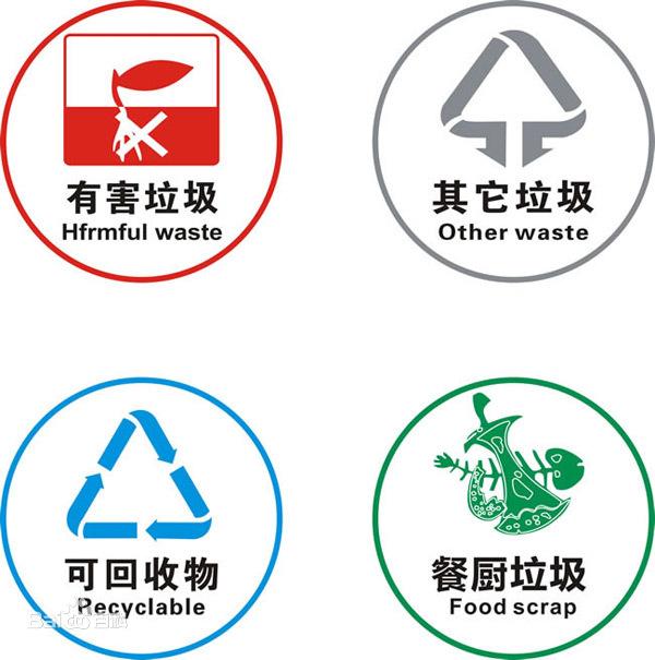 云霄关于考环卫道路清扫保洁工证需要多少费用报考途径