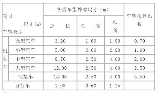 阳江到上海徐汇大货车挂车出租公司天天有车