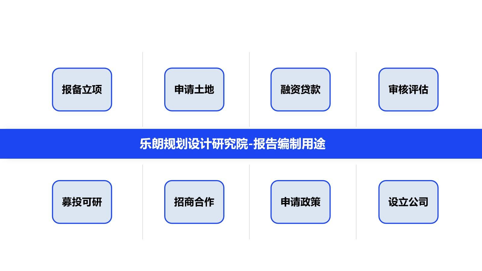 迪庆能写节能评估报告多少钱