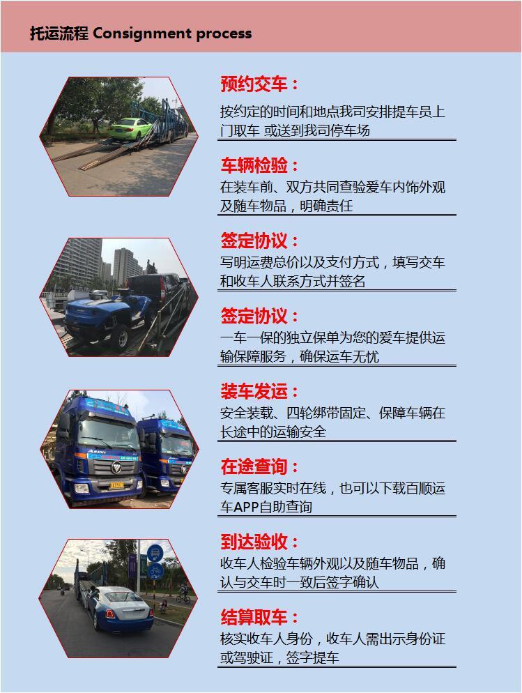 白山到惠州轿车托运几天到~豪车专业封闭板车运输