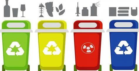 眉山市全国通用的垃圾分类工程师证去哪里报考指南考试大全学员问答