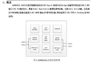 内江typec monitor芯片