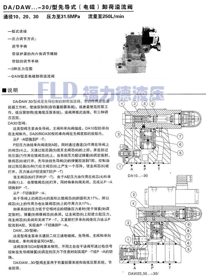YW-06-31.5B-1/A220,电磁溢流阀