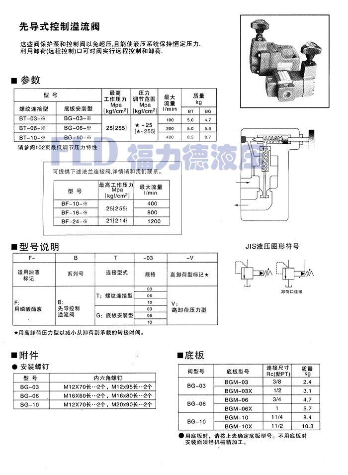 FWH-03-3C12,电液换向阀