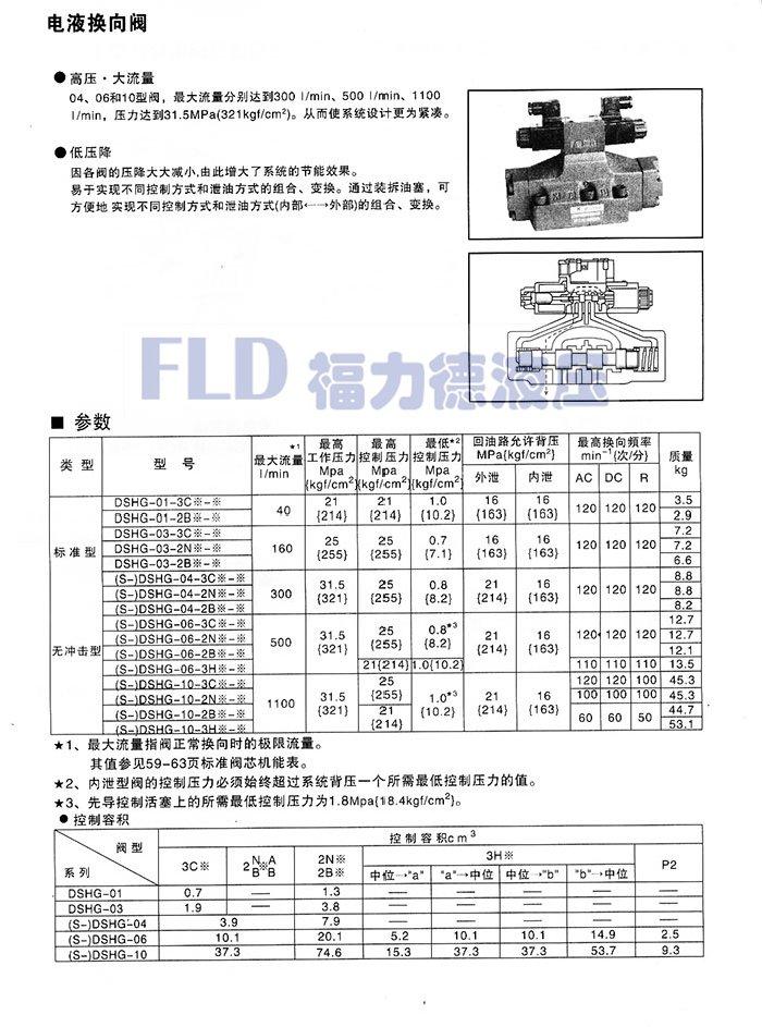 FWH-04-2B25B电液换向阀