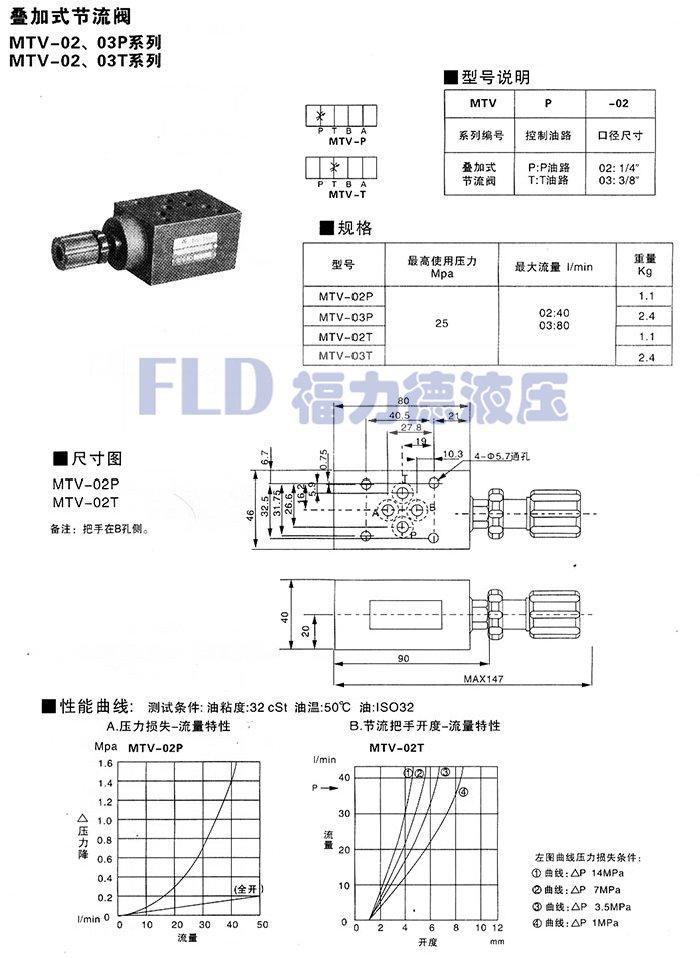 BFW-03-2B40B-50-50无锡比例换向阀