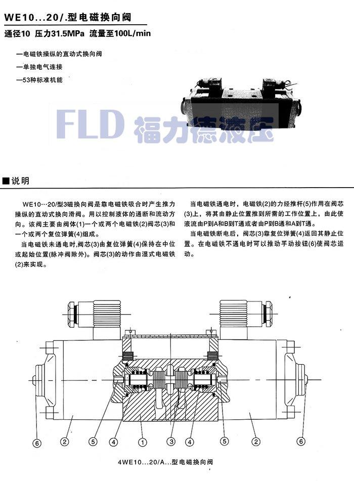 GDFWH-04-2D2隔爆电液换向阀