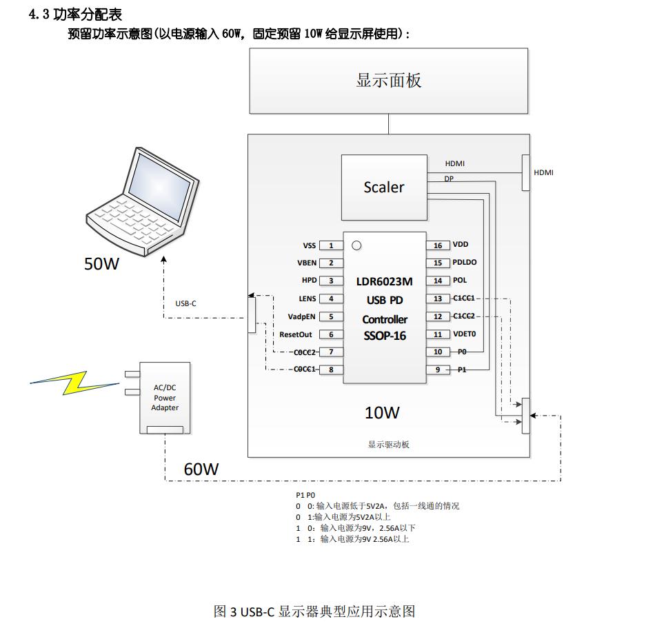 漳州沁恒PD诱骗芯片技术服务