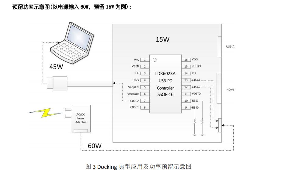 芜湖DP Alt-mode芯片方案