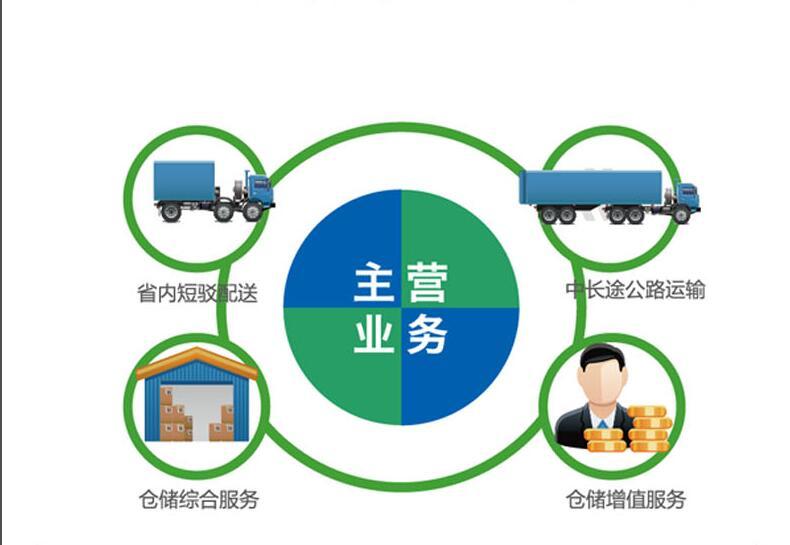 从上海至新疆维吾尔自治区伊犁哈萨克自治州物流公司
