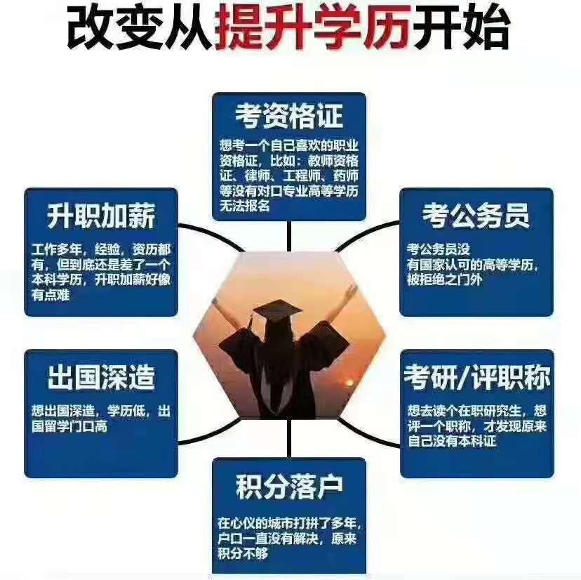 广西钦州广西成考报名什么时候截止函授大专函授本科