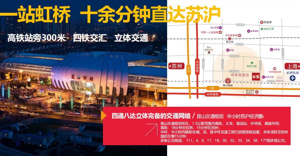 昆山高铁南站中科中创商业中心欢迎您!消息!