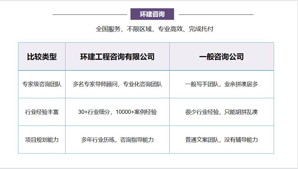 邯郸代做节能评估报告写审核报告