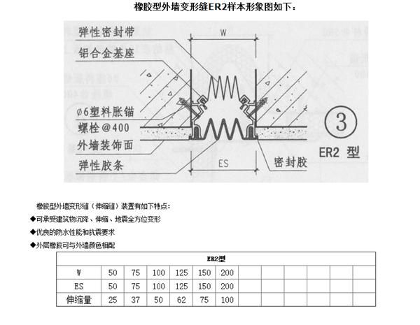三门峡卢氏变形缝 伸缩缝建筑变形缝公司变形缝厂家直销