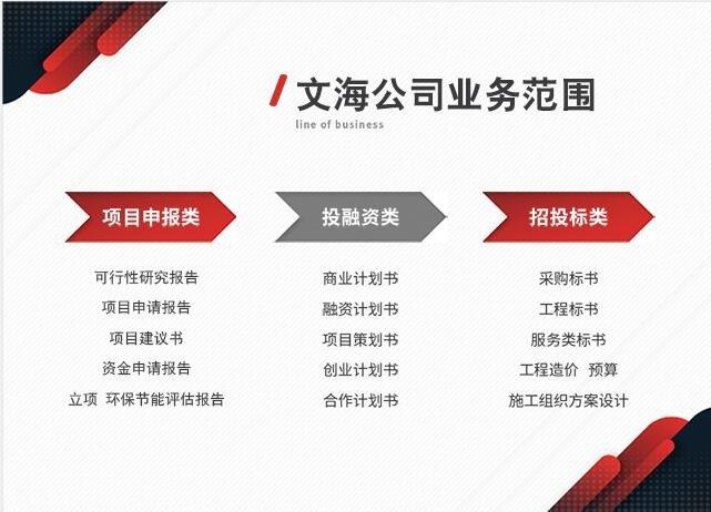 安阳滑县文海编制商业计划书制作多少钱专业+能力强