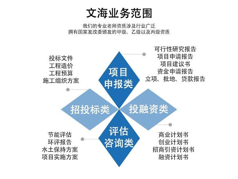 新余文海编写项目申请报告编制专业+信誉高