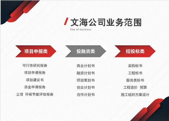 南宁代写合作商业计划书解说