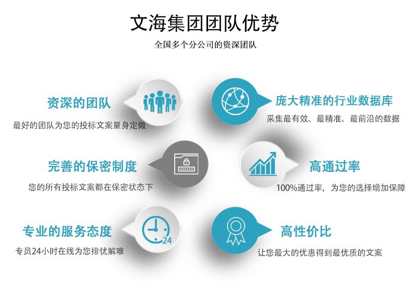 咸阳代写合作商业计划书提示