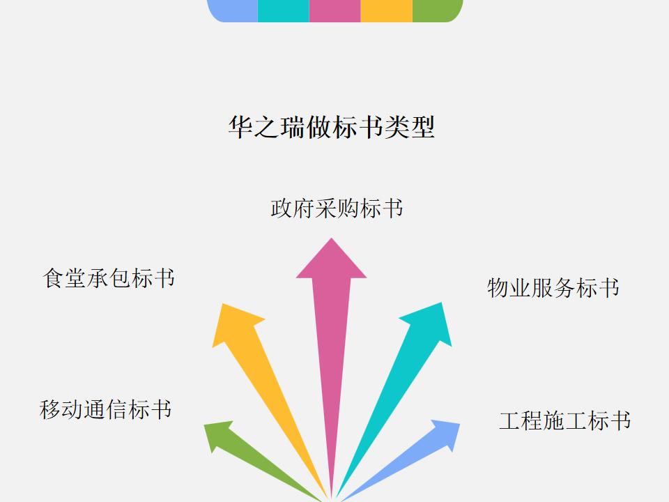 2021闻喜县做社会稳定风险评估报告
