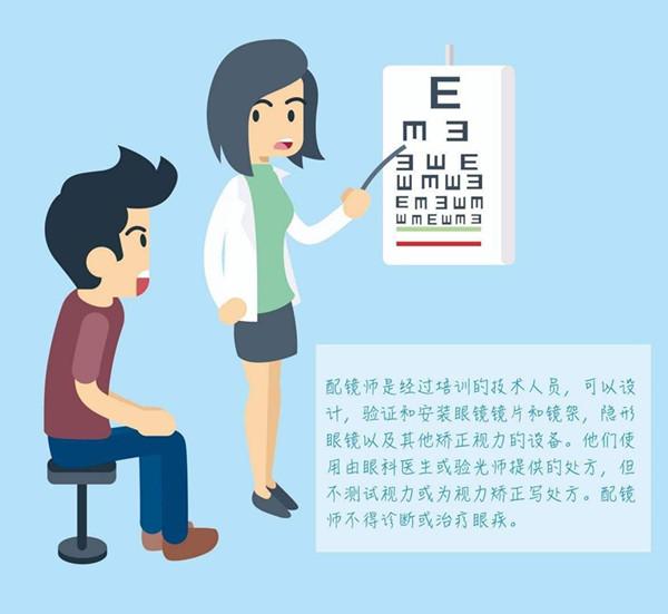 中山自己报名考眼镜定配工培训什么时候考试考试指南有哪些等级