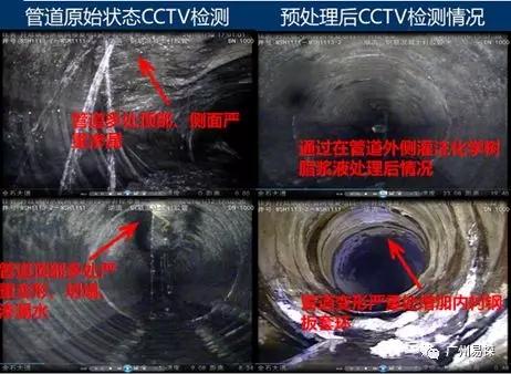 宿迁市宿城区地下排水管网cctv检测多少钱一次