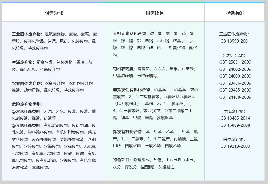 2021衢州开化排污许可证办理供应商