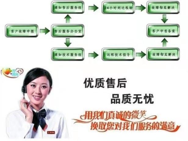 苏州新飞空调售后服务电话是多少〔24小时售后网点客服中心〕