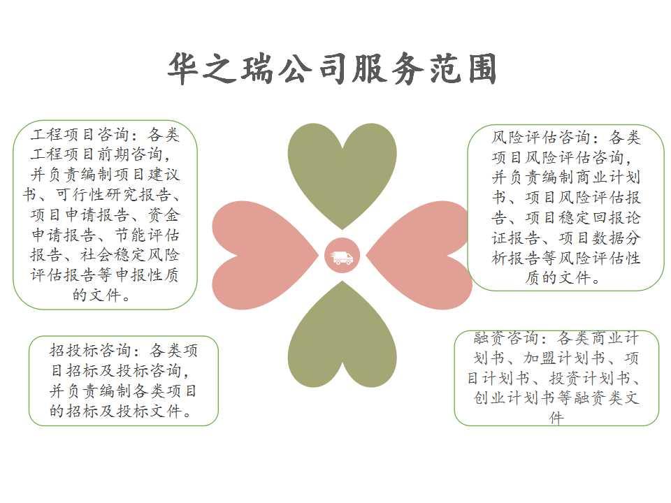 通海县编制企业立项报告编写资金申请报告