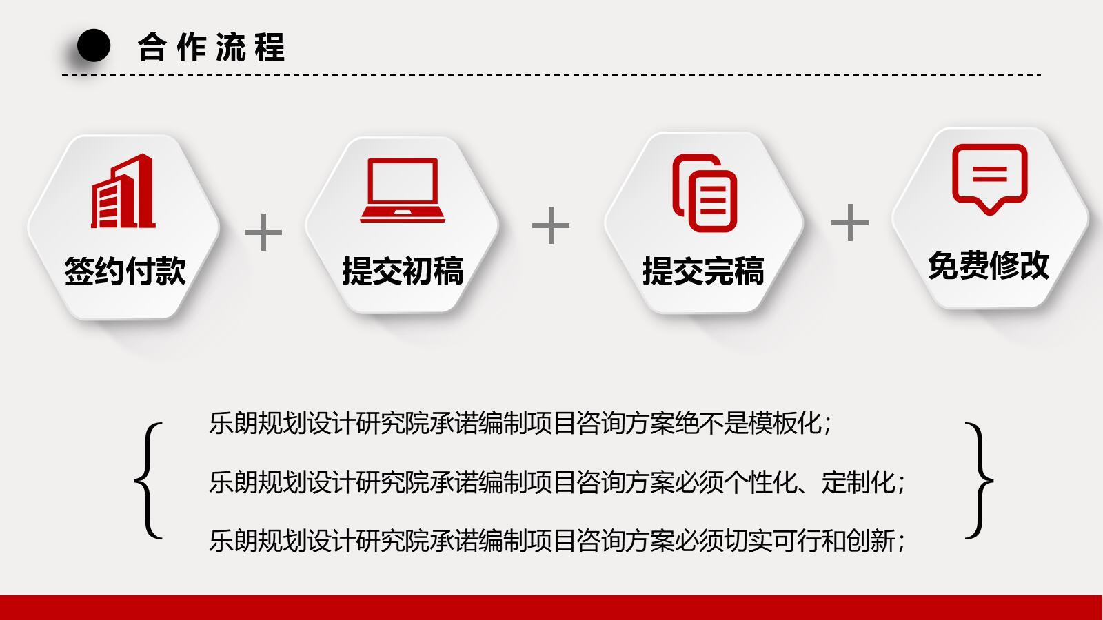 写宜昌可行性研究报告的公司