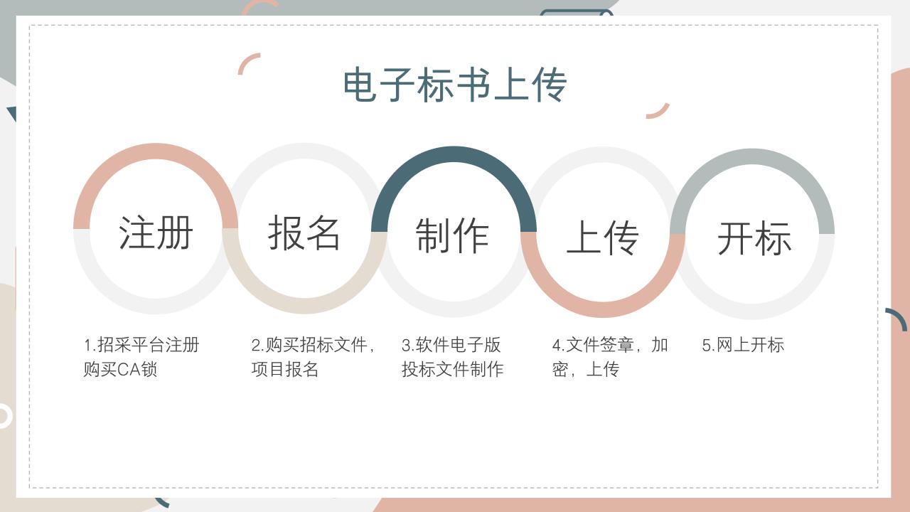 邯郸本地公司,做标书-拒绝雷同 -2021小飞侠咨询公司