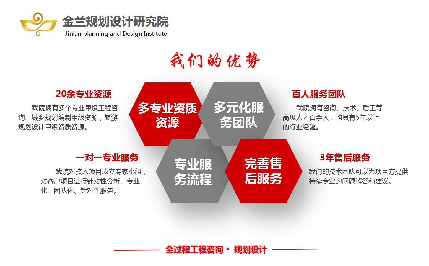 精选:郴州可以做概念性规划设计公司  概念性规划设计本地公司