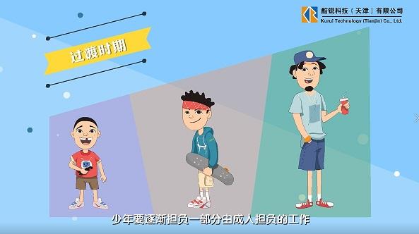 牡丹江市MG动画案例联系电话【品质保障】