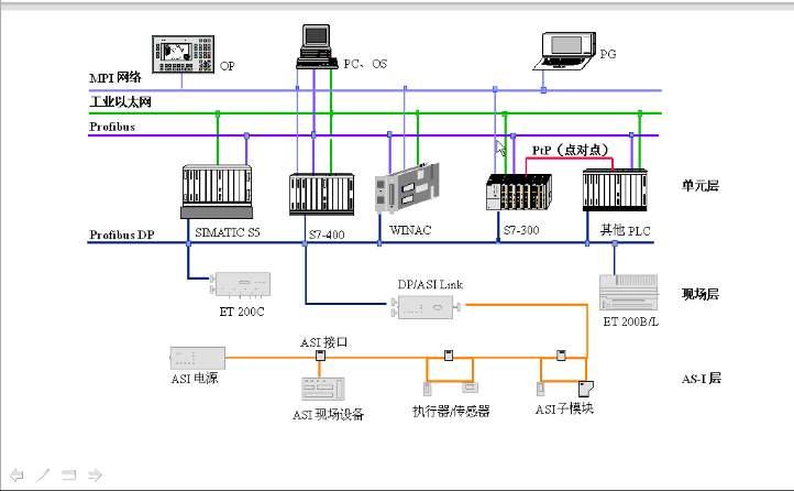 现货特价PXR9NEY1-MW000-C
