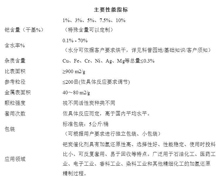 黄冈钯碳催化剂现在收购价价位