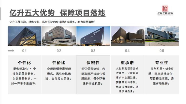 郑州新郑加急做可行性报告全过程负责