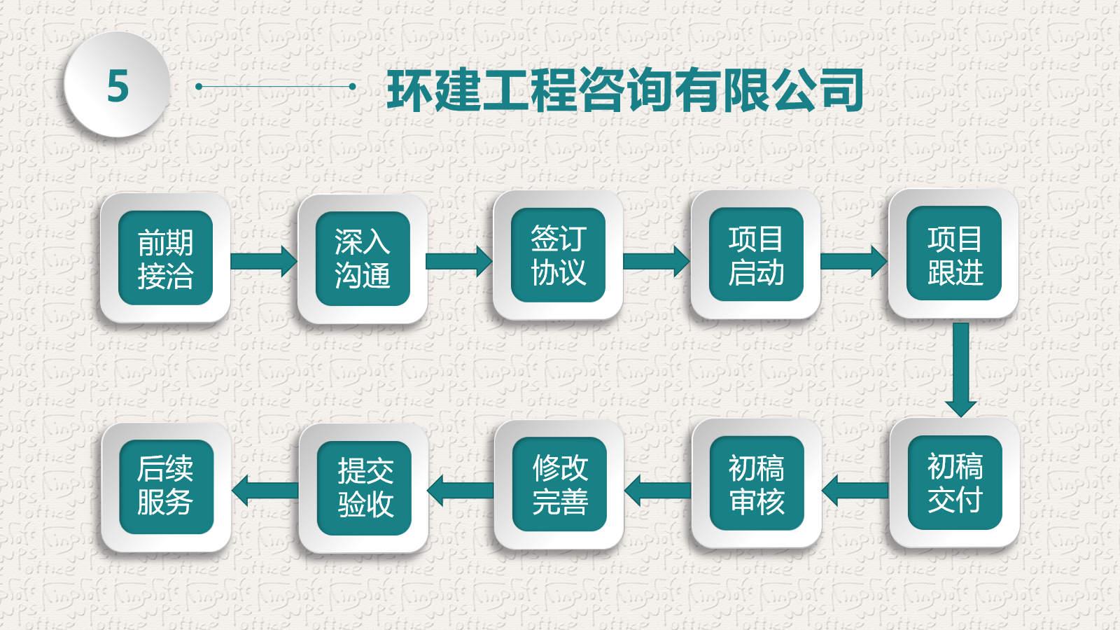 绥化代写可行性分析报告的公司(光伏发电)