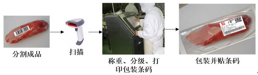 梅州梅江生猪屠宰管理系统价格