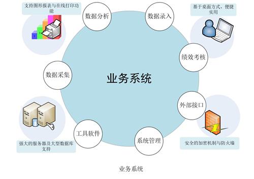 梅州兴宁屠宰场猪肉动态自动称重系统供应
