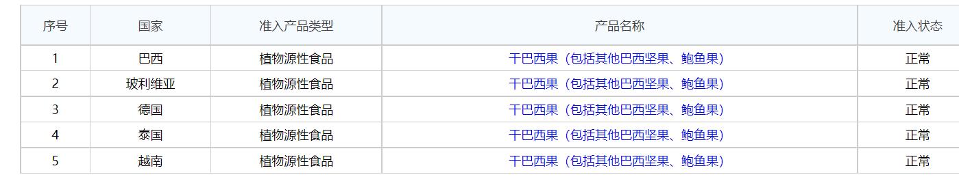 智利核桃黄埔港进口报关/优惠价格