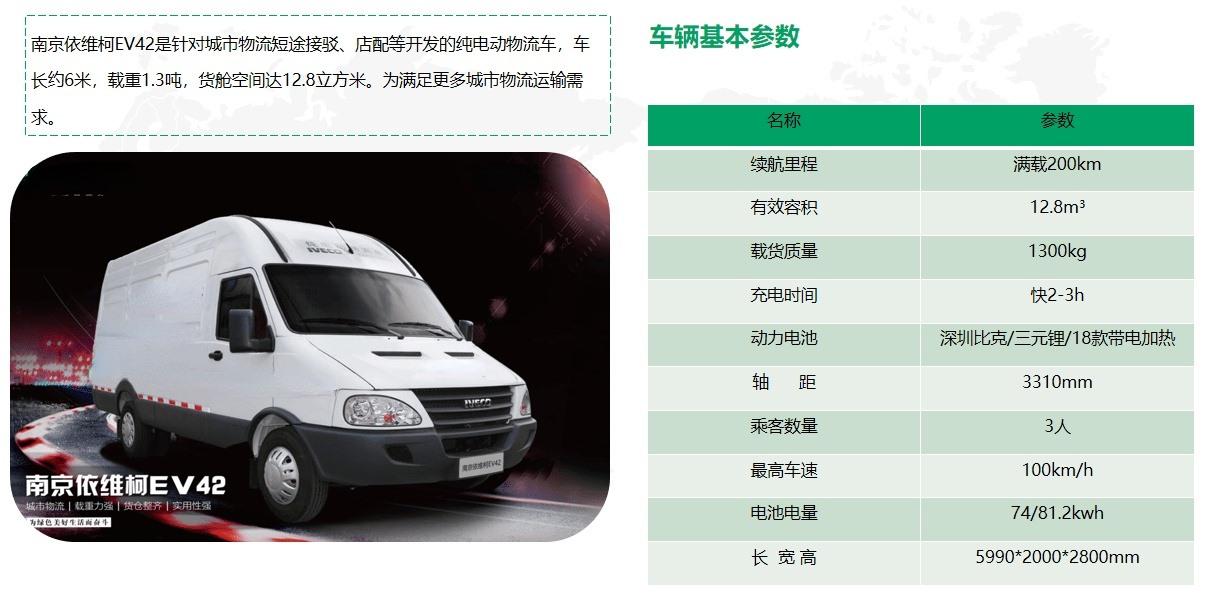 中山增程式冷藏车-深圳昶仁融控汽车实业有限公司